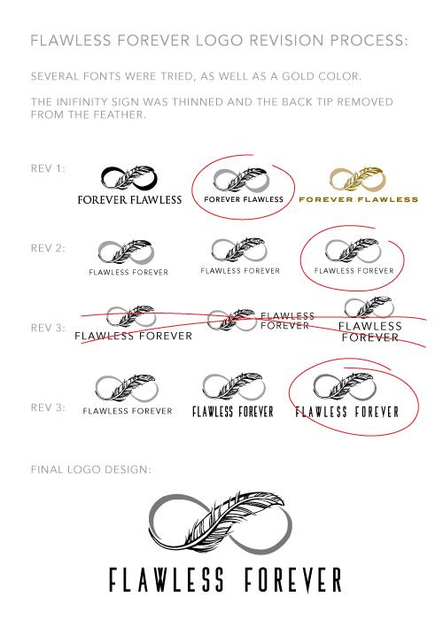 logo-design-process-tofinal
